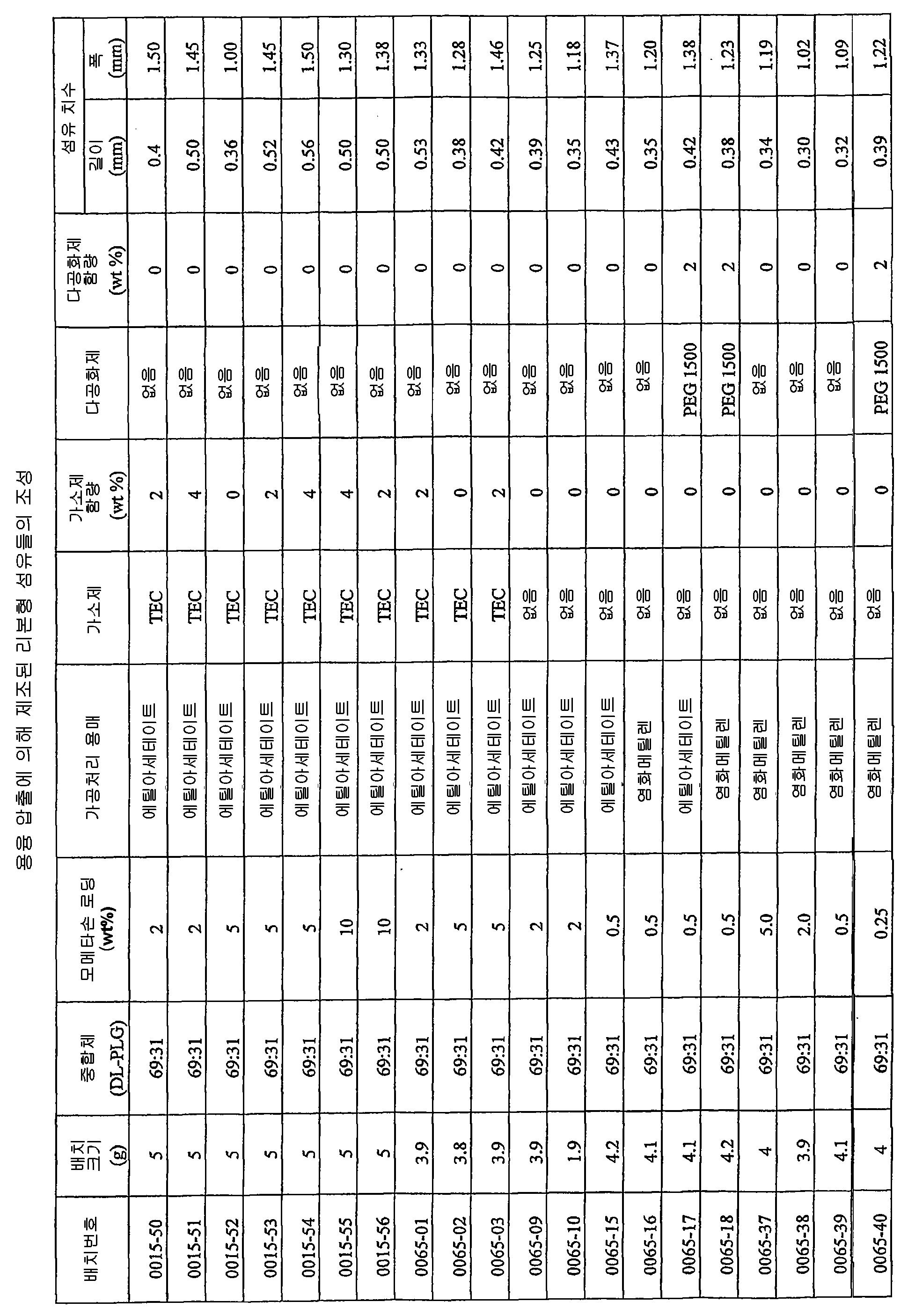 Figure 112007079026252-PCT00002