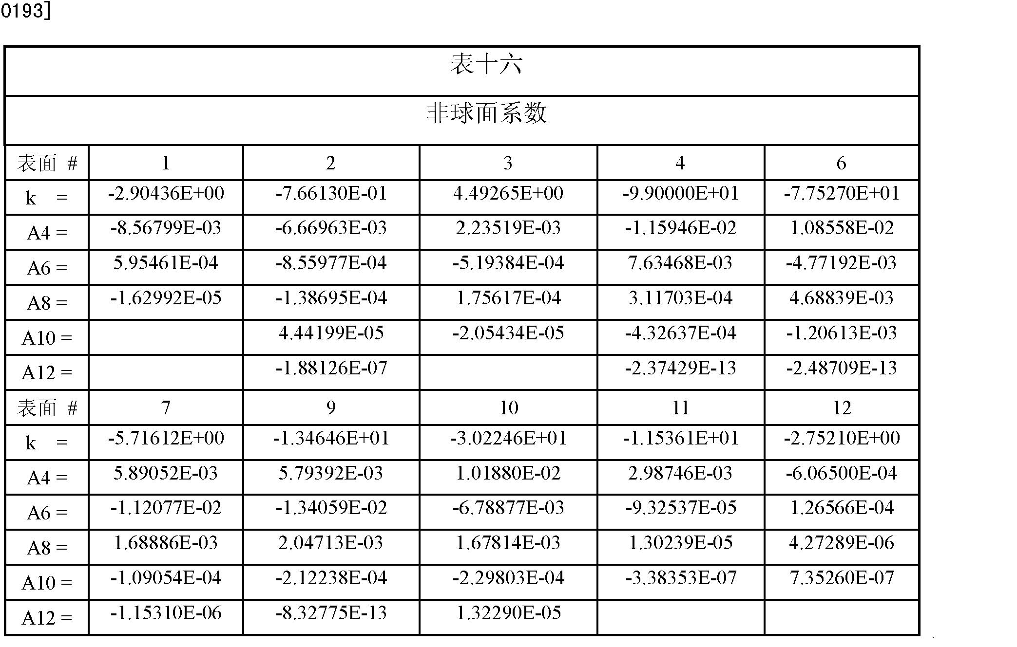 Figure CN202166776UD00211