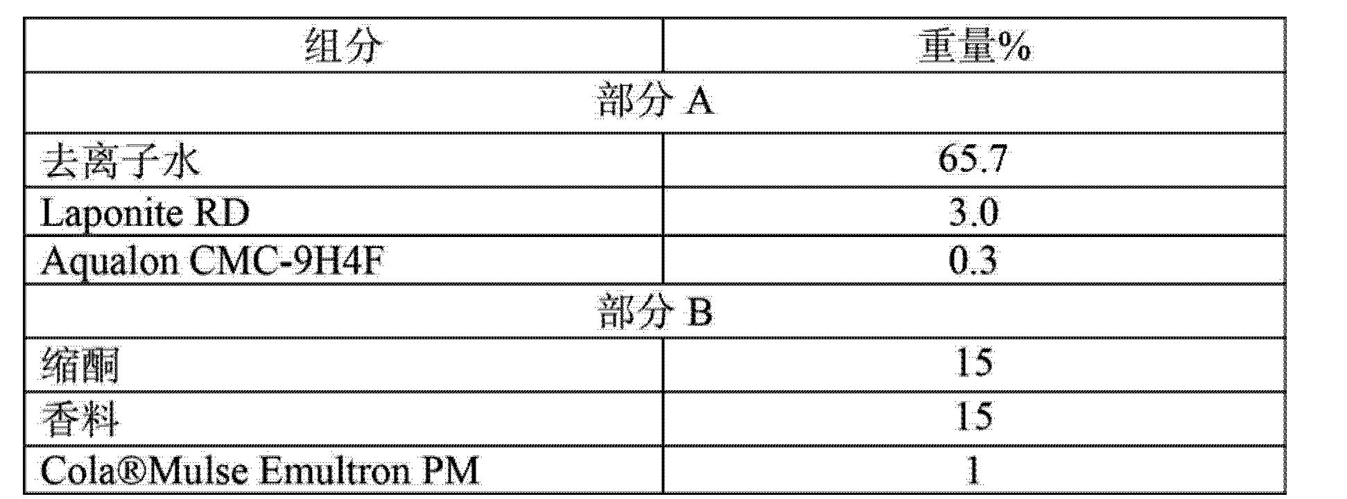 Figure CN102970967AD00281