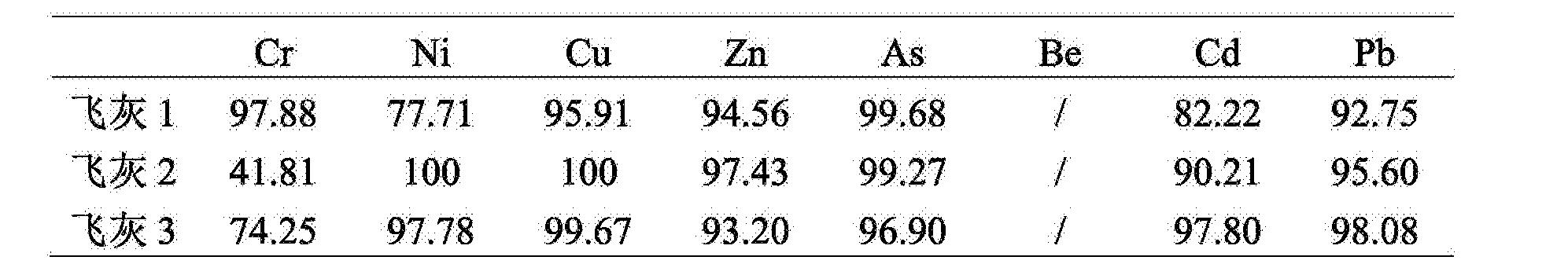 Figure CN107626714AD00074