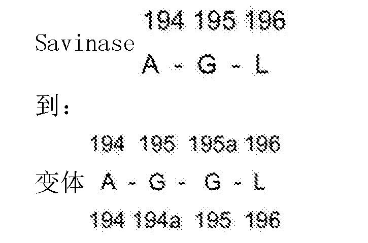 Figure CN105874067AD00142