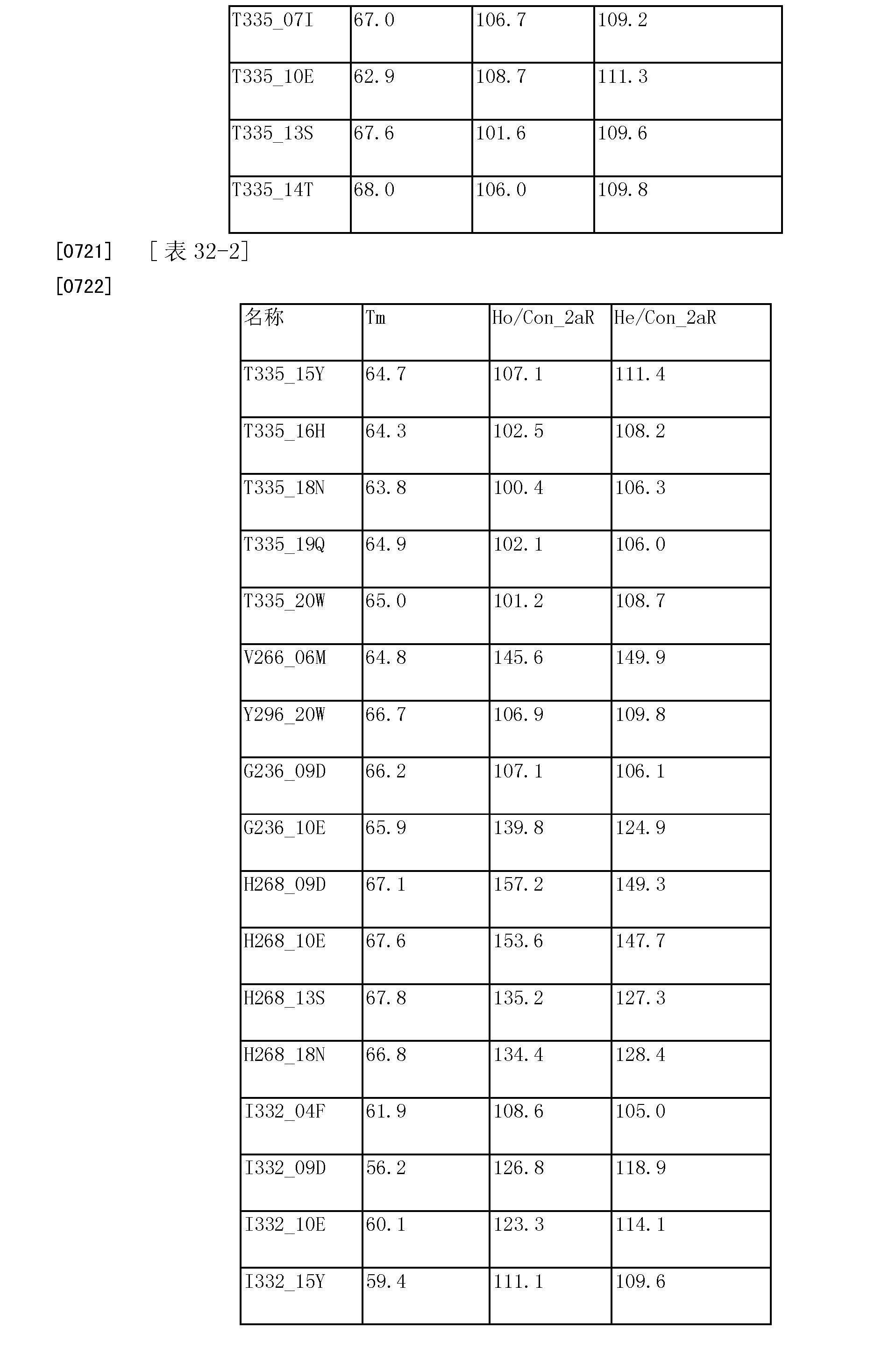Figure CN103827300AD01381