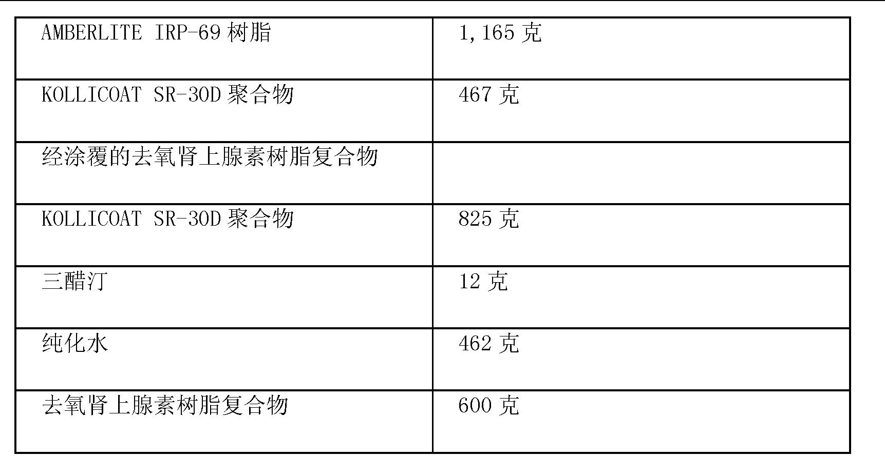Figure CN102488652BD00261