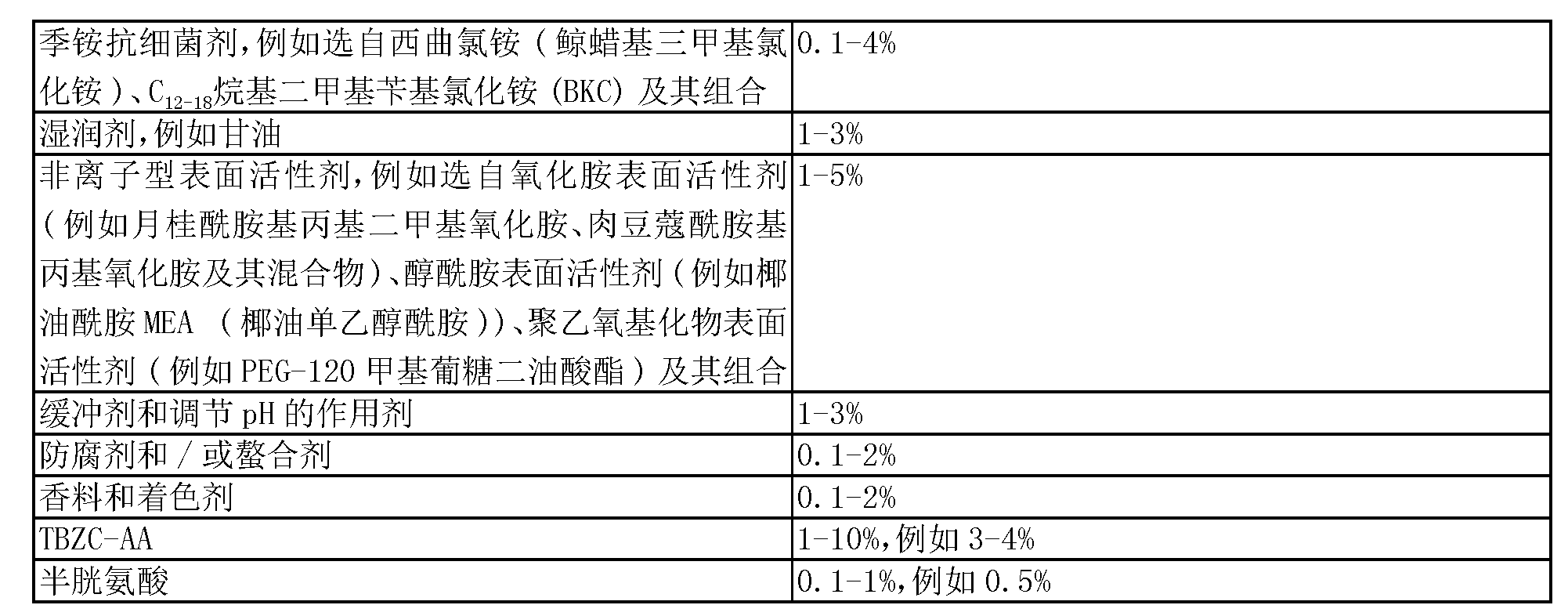 Figure CN104884033AD00101