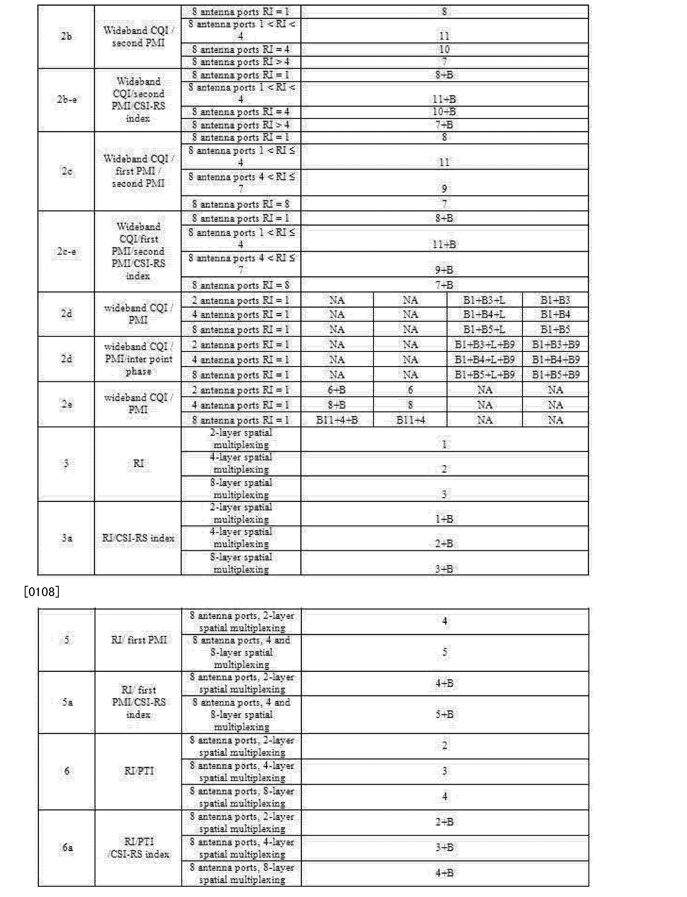 Figure CN102291228BD00191
