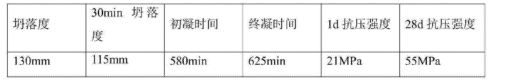 Figure CN105541236BD00051