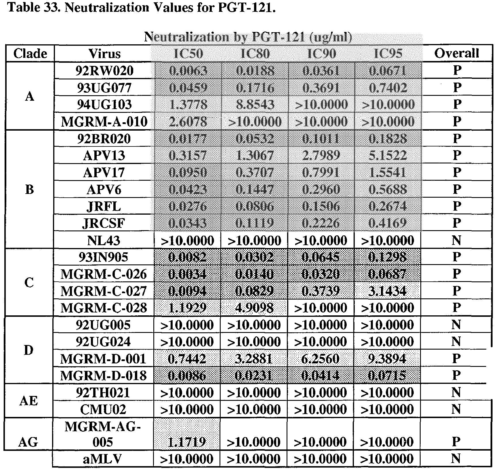 Figure imgb0491