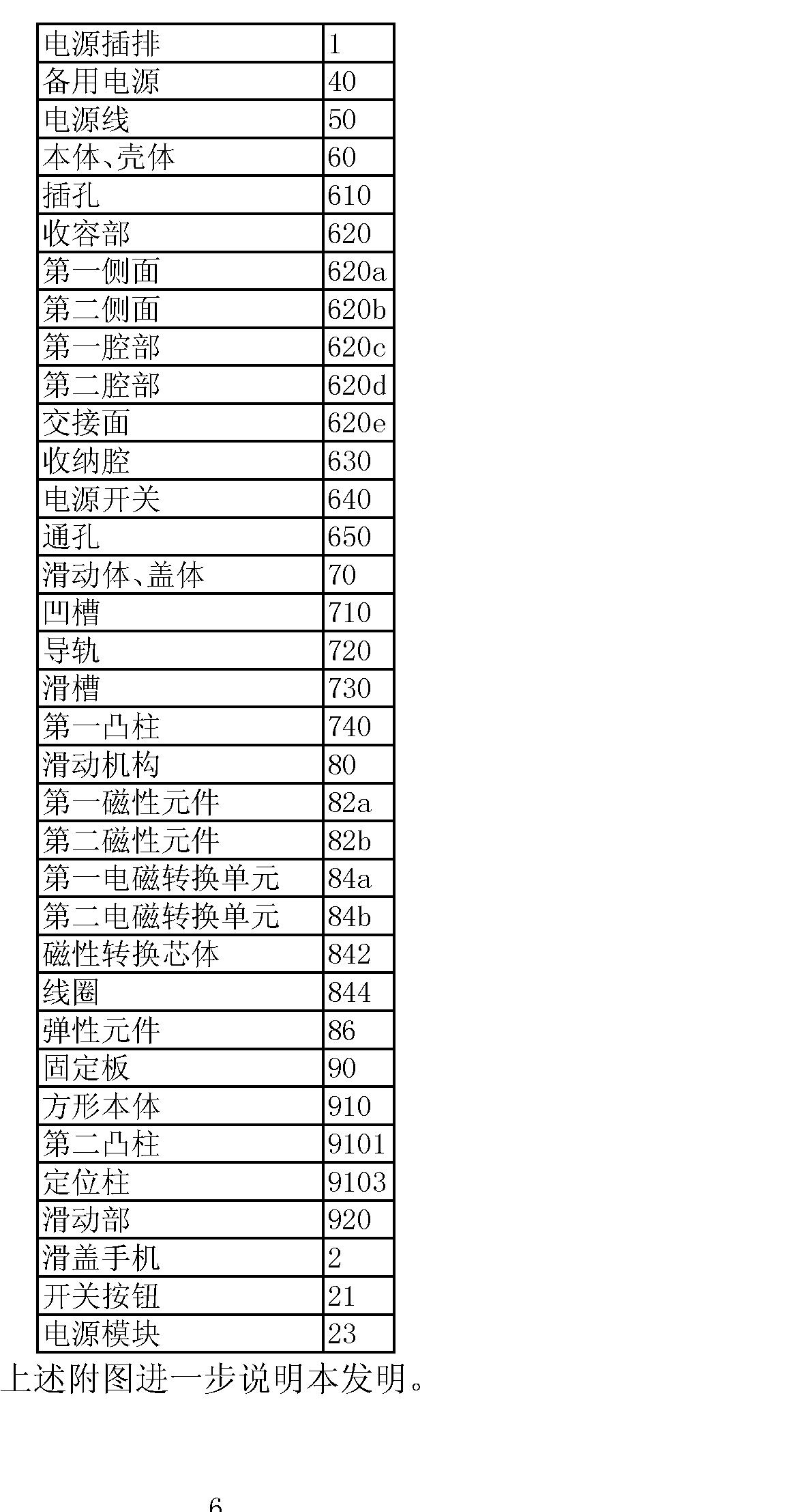 Figure CN103717023AD00061