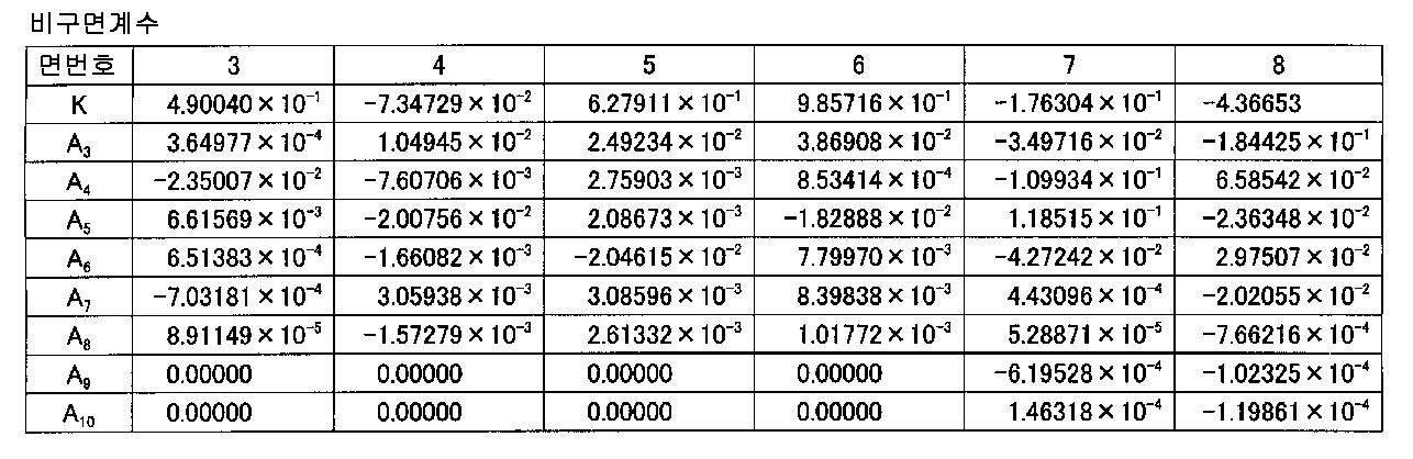 Figure 112006012752748-pat00005