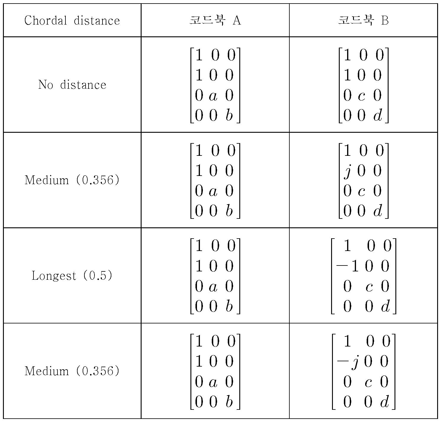 Figure 112010009825391-pat00026
