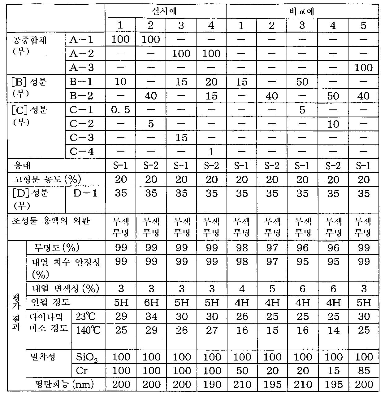 Figure 112004026921716-pat00001