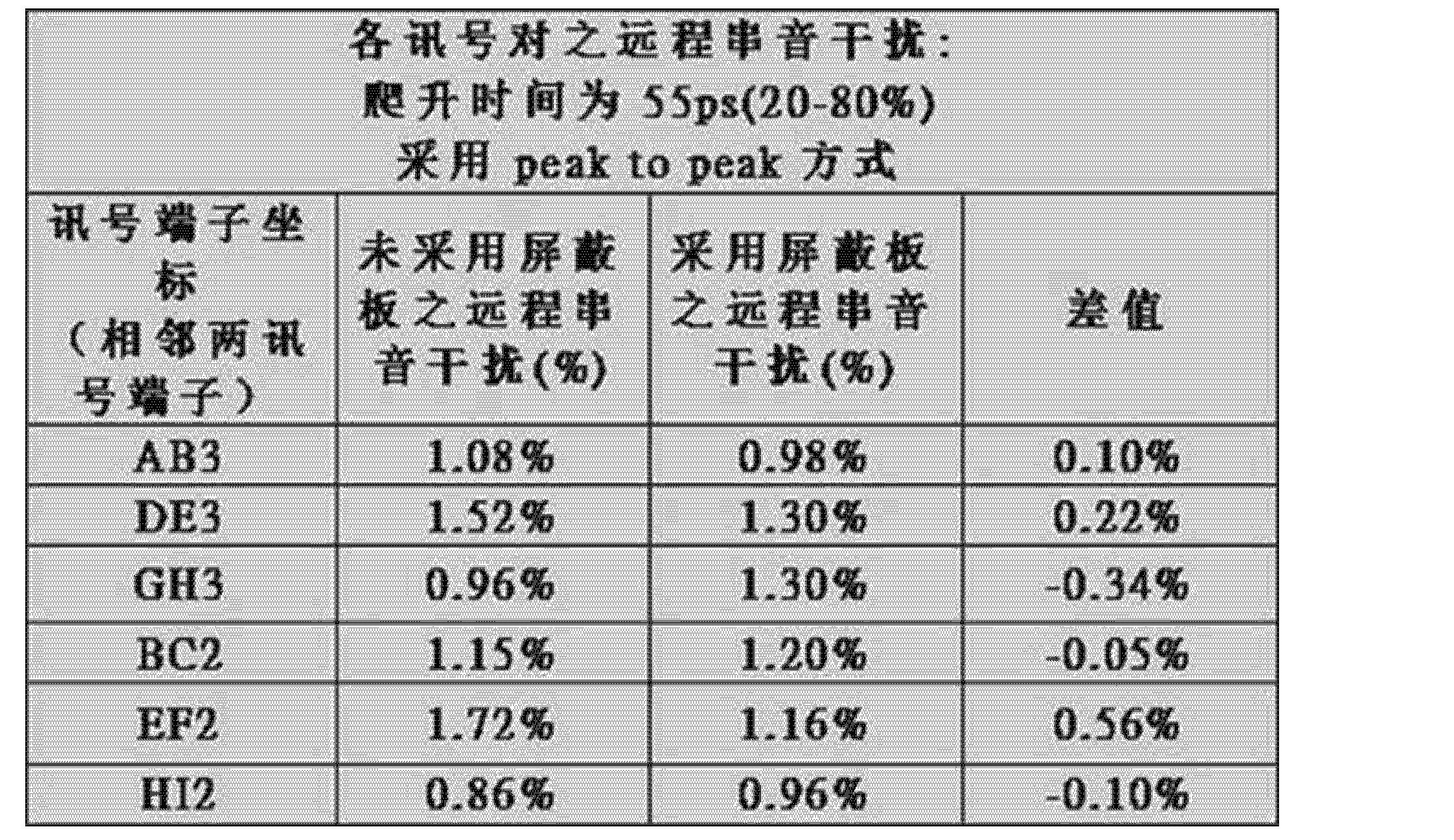 Figure CN103280670AD00071