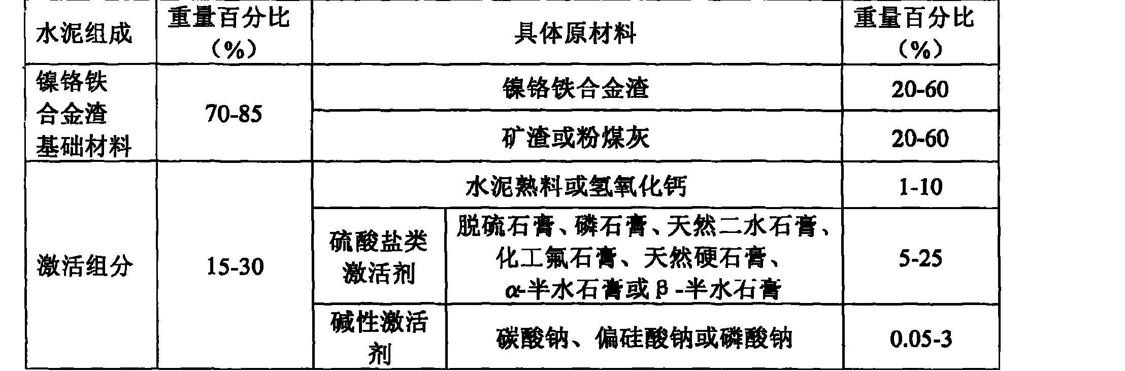 Figure CN101423342BD00071