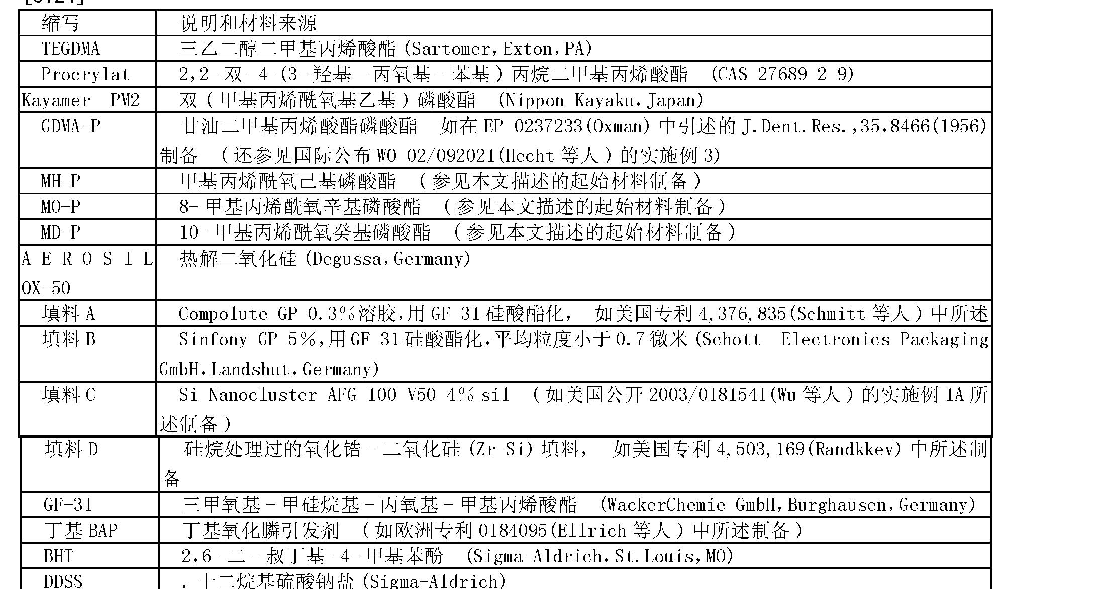 Figure CN101035499BD00171