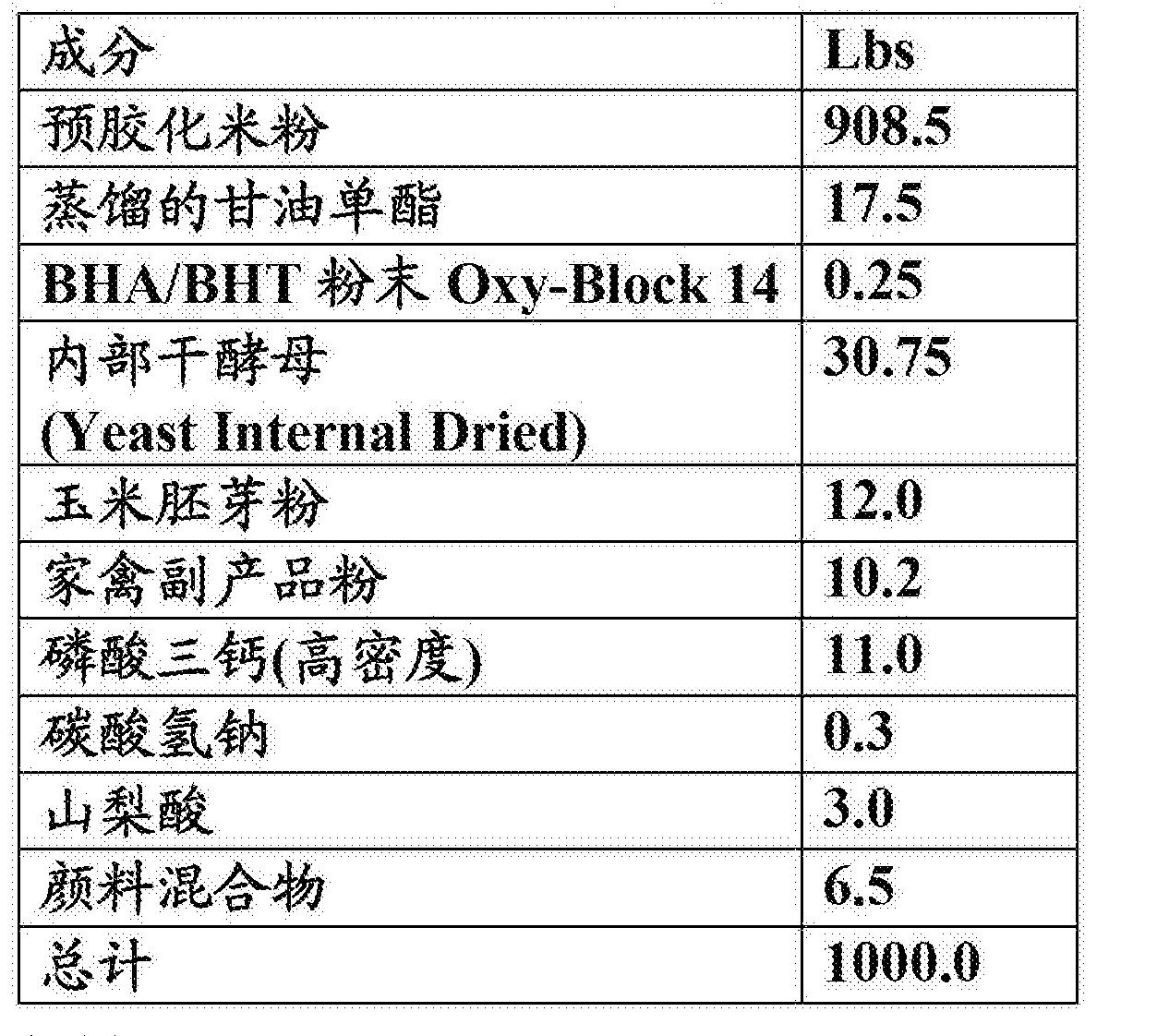 Figure CN103140140BD00151