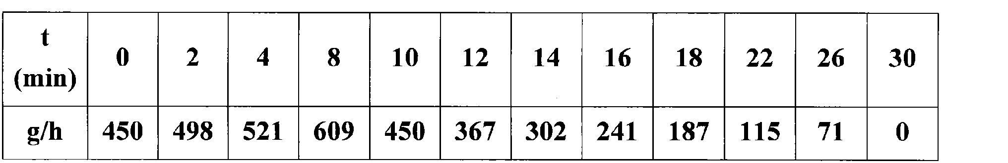 Figure CN102149737AD00151