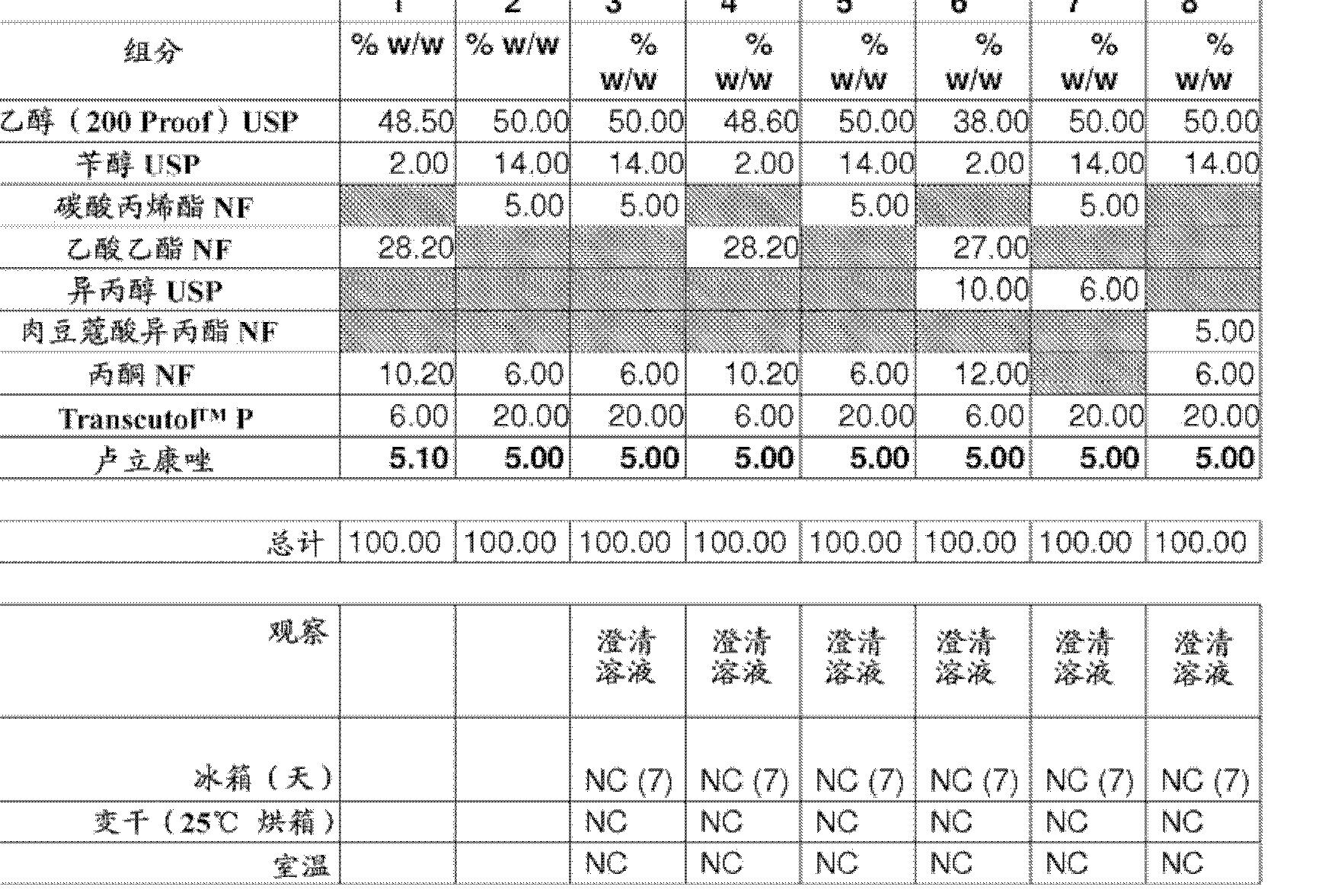 Figure CN102395274BD00512