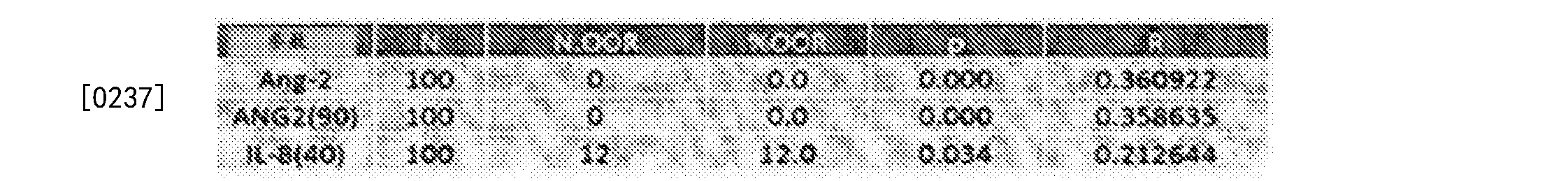 Figure CN105264380BD00331