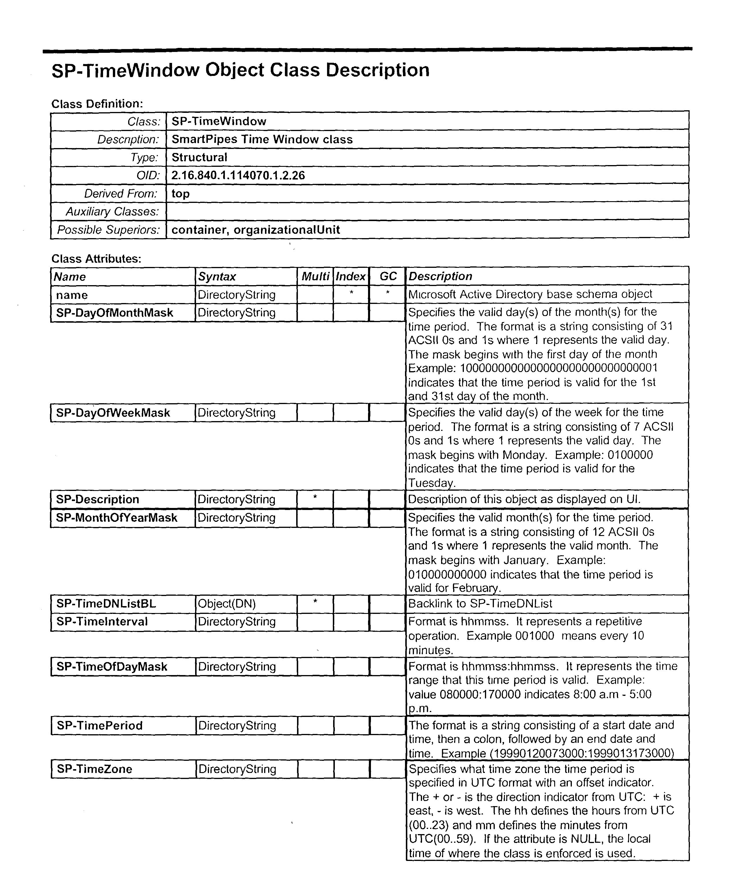Figure US20030154404A1-20030814-P00030