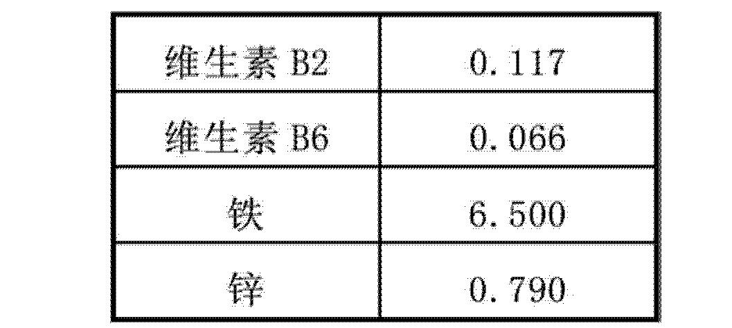 Figure CN103070387BD00121