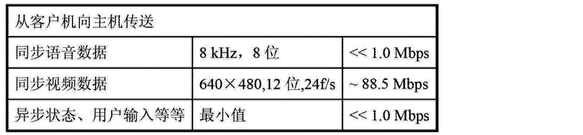 Figure CN102801595AD00202