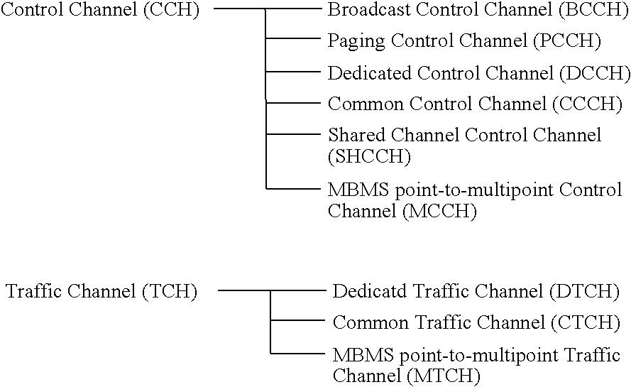 Figure US07535882-20090519-C00001