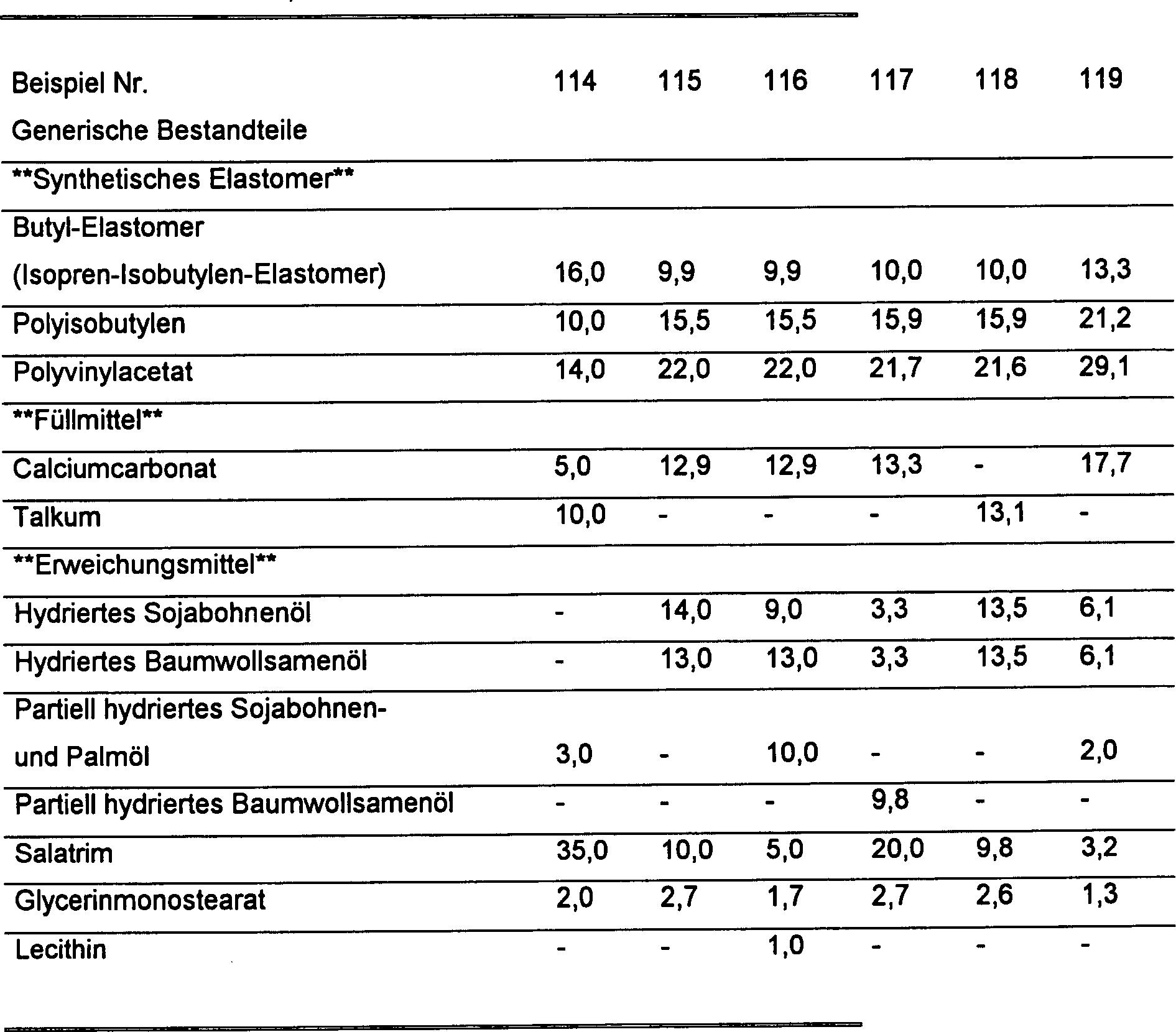 19 Luxury Blood Glucose 114