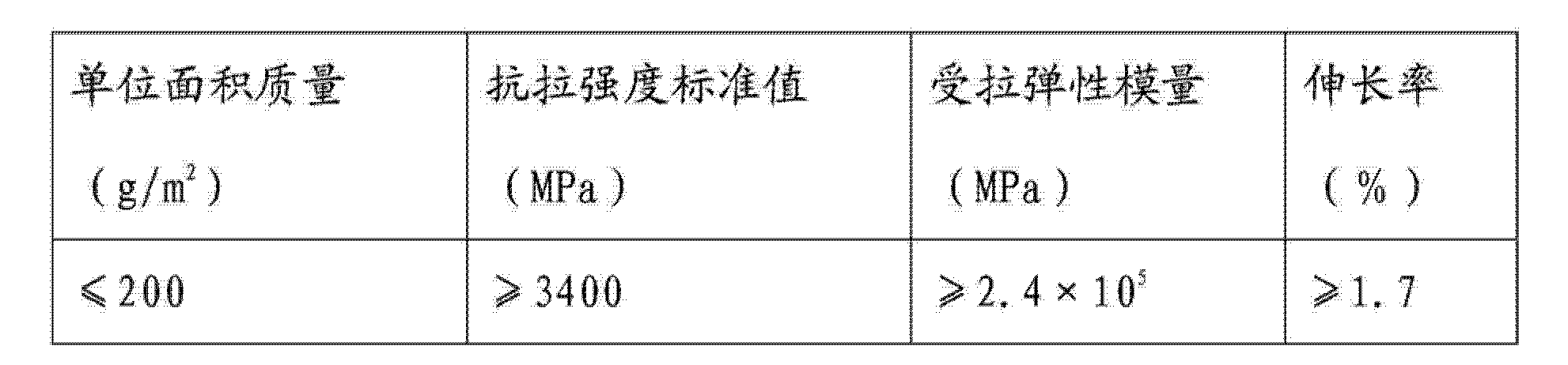 Figure CN103786383AD00072