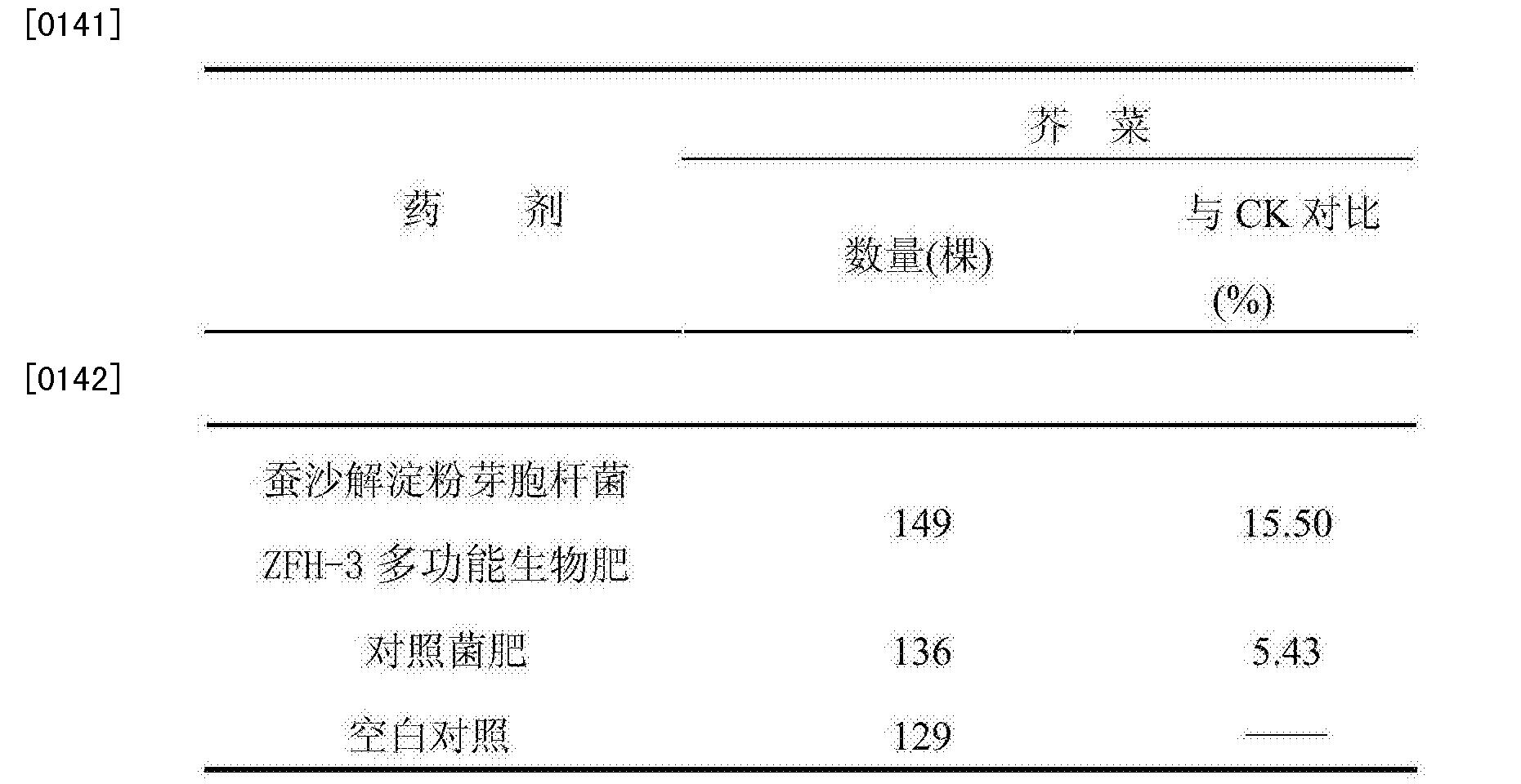 Figure CN105399572AD00131