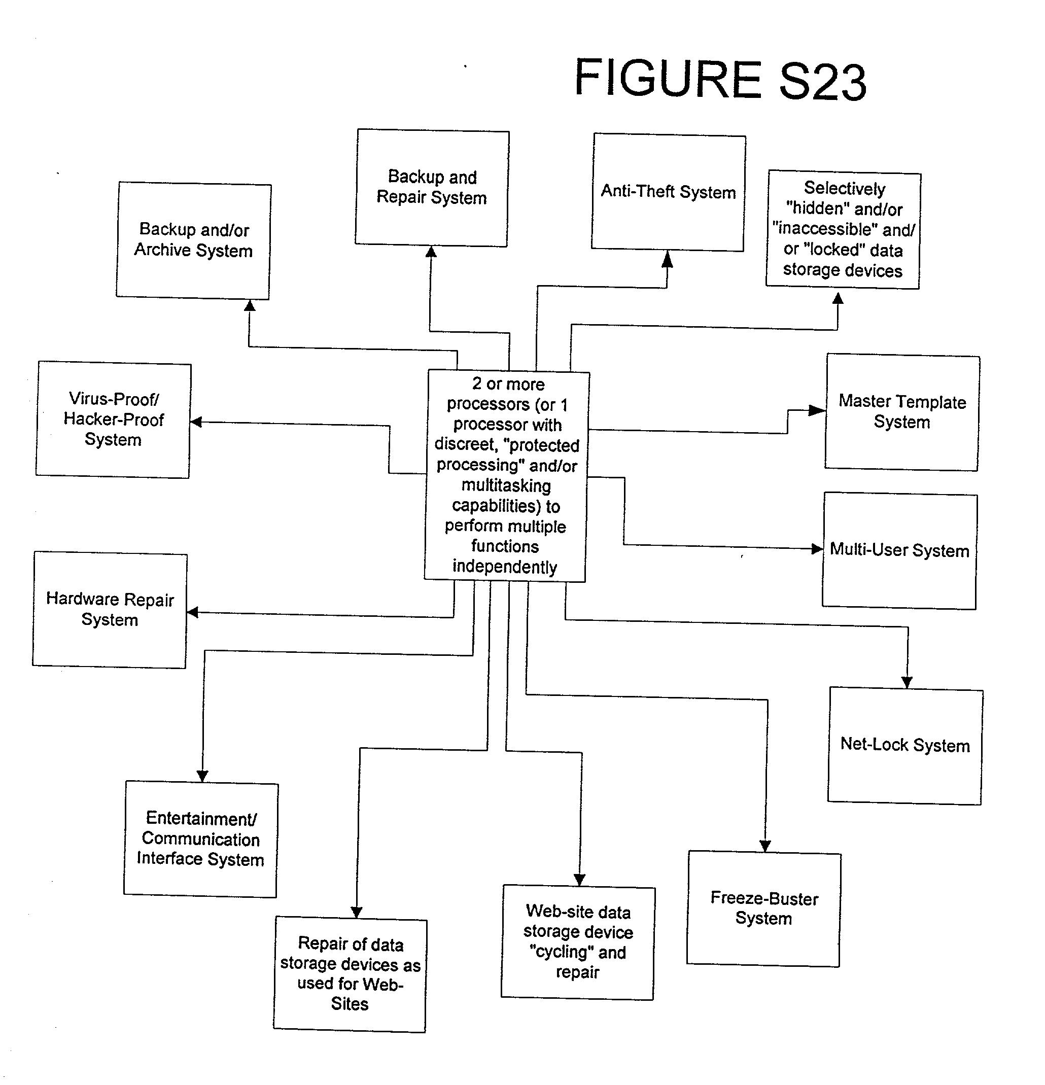 Figure US20020194533A1-20021219-P00137