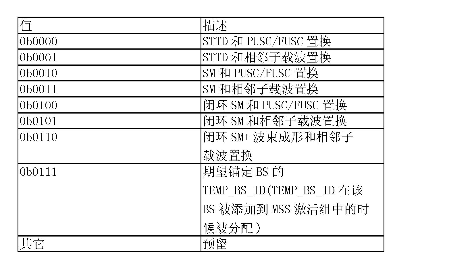 Figure CN101156322BD00211