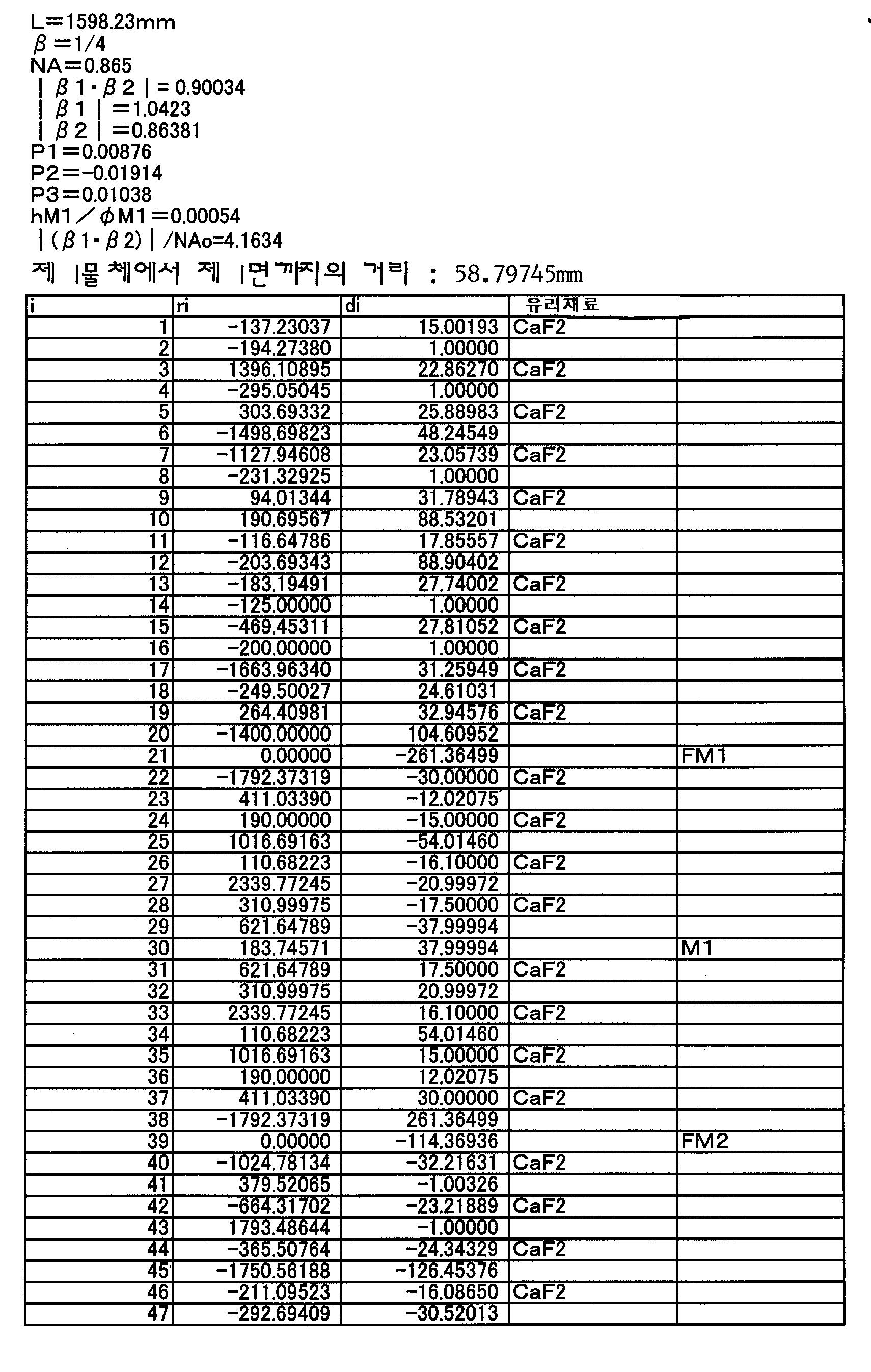 Figure 112004021828717-pat00005