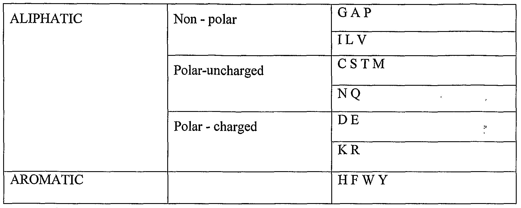 WO2007020658A2 - 'a novel homology model of the glycogen