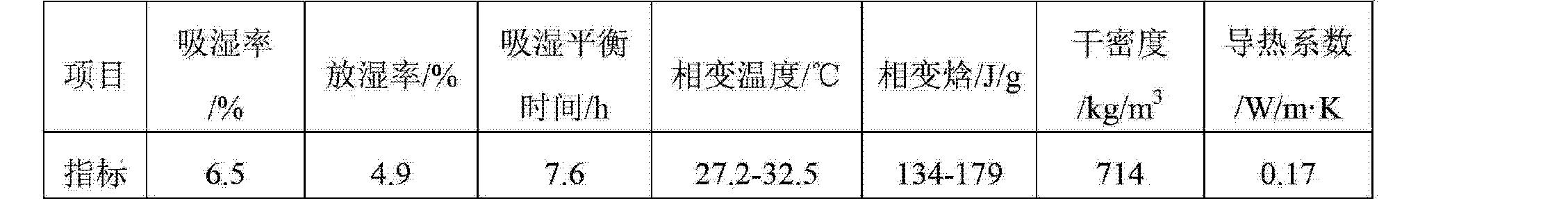 Figure CN103274718AD00101
