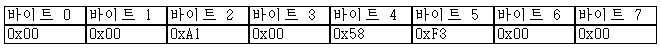 Figure 112014095158995-pct00004