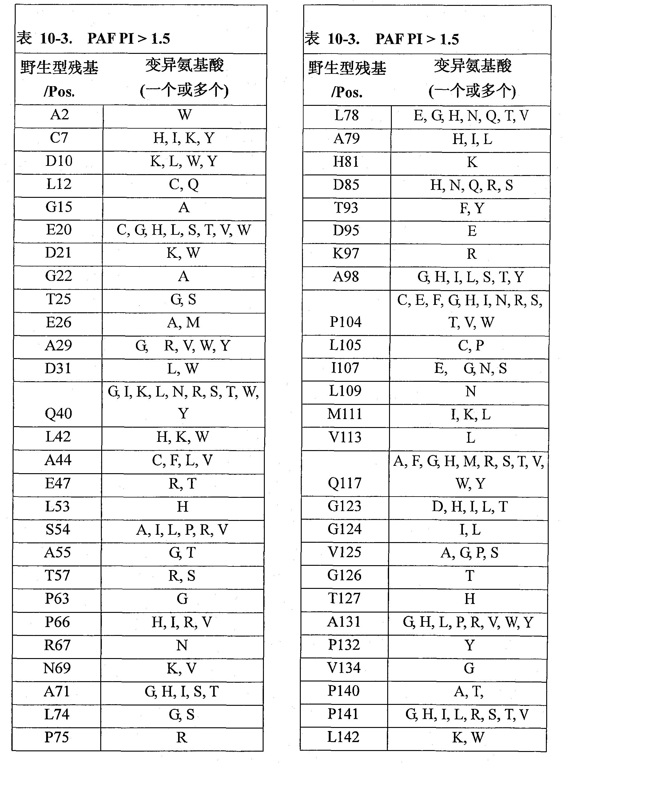 cn1981035b perhydrolase google patents