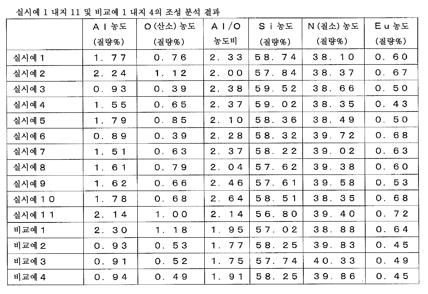 Figure 112013037161129-pct00014