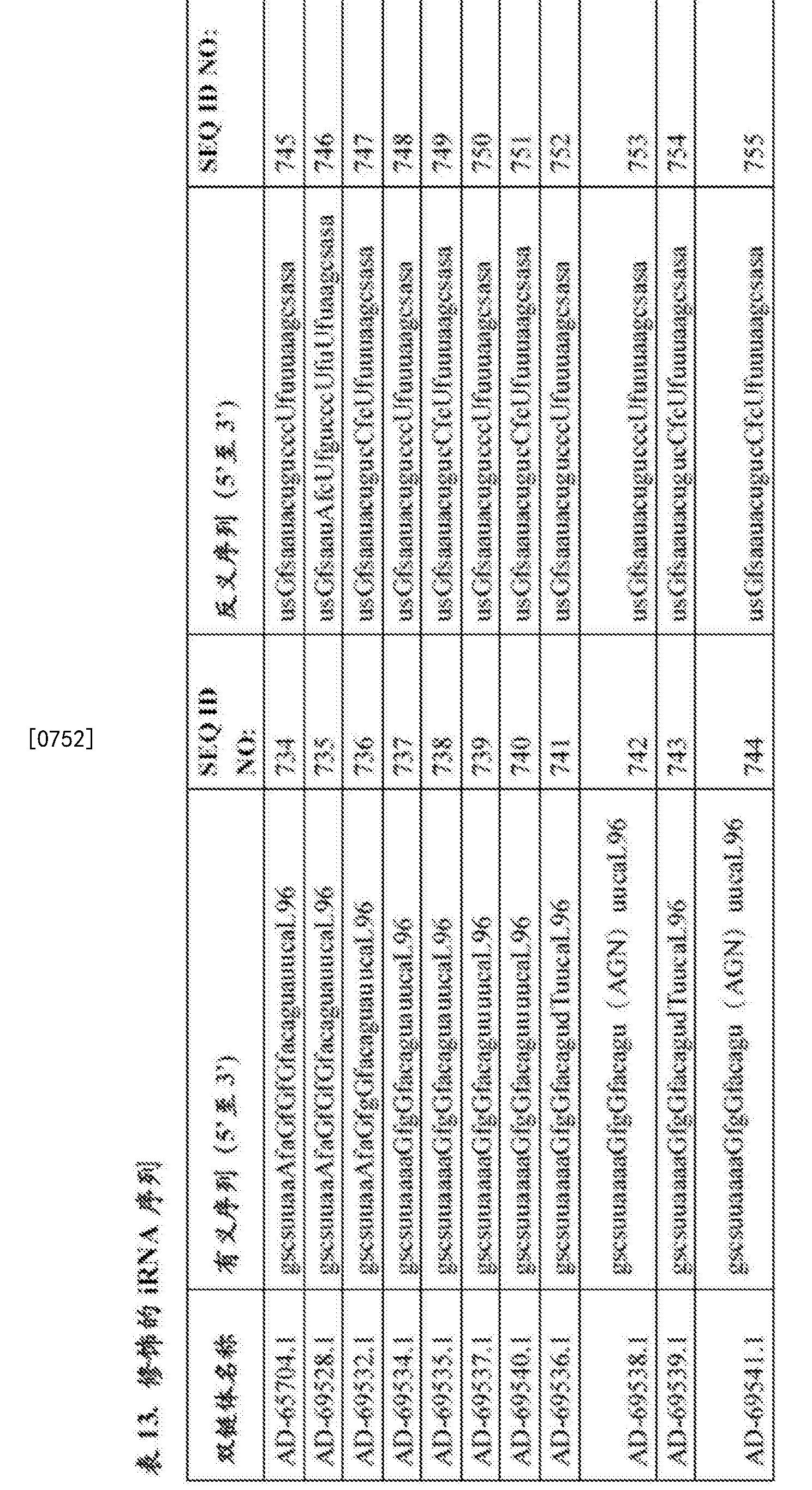 Figure CN107250362AD01371