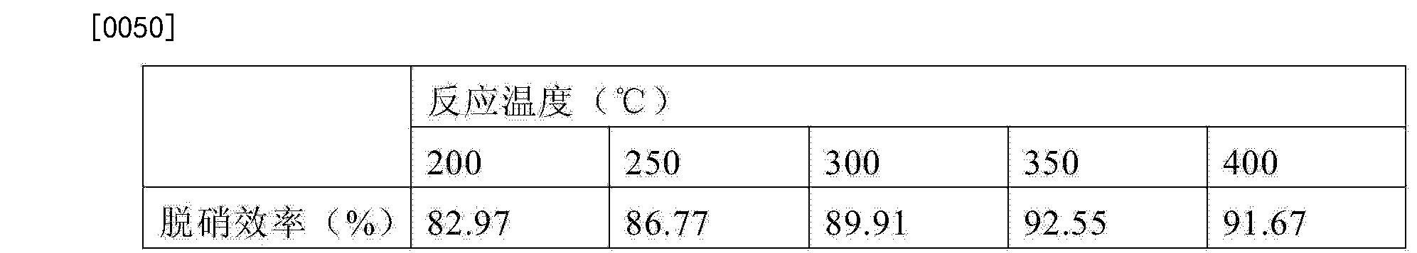 Figure CN104815707AD00061