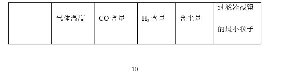 Figure CN101524609BD00102