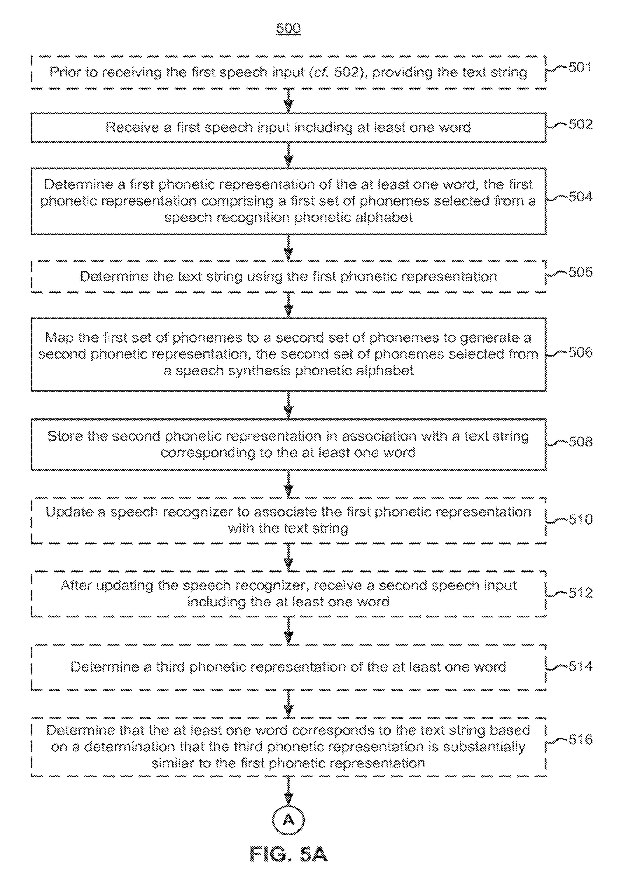 US9620104B2 - System and method for user-specified