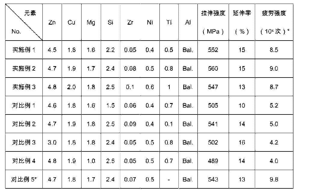 Figure CN103526088BD00051