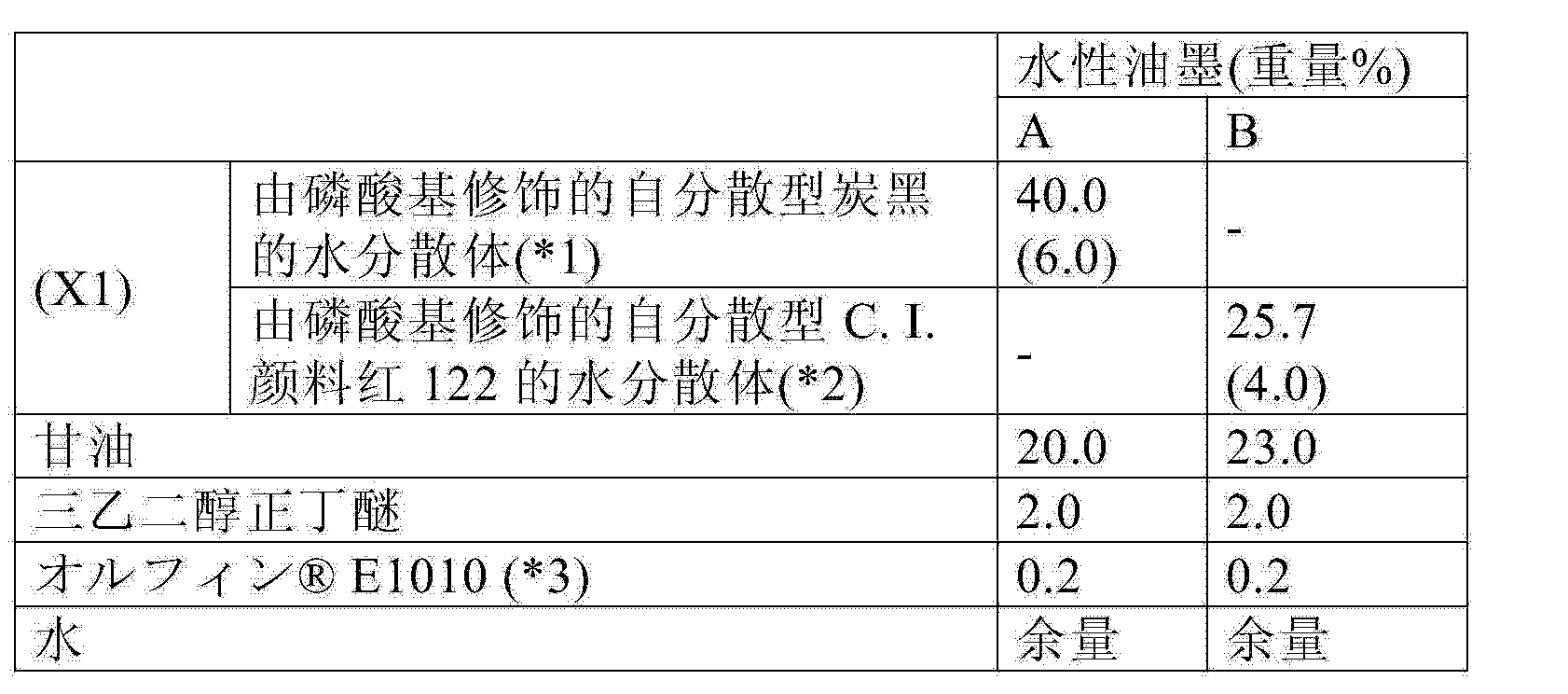 Figure CN104910692AD00221