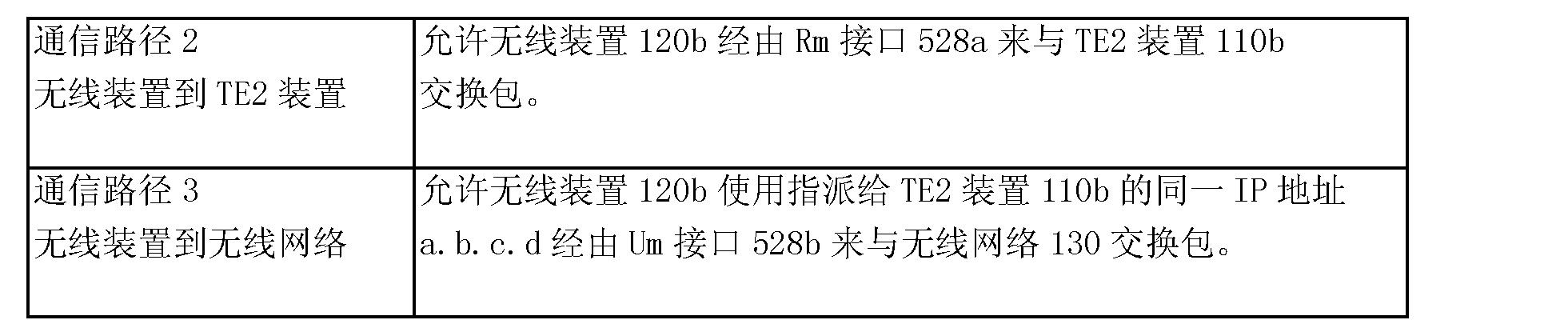 Figure CN101194491BD00111