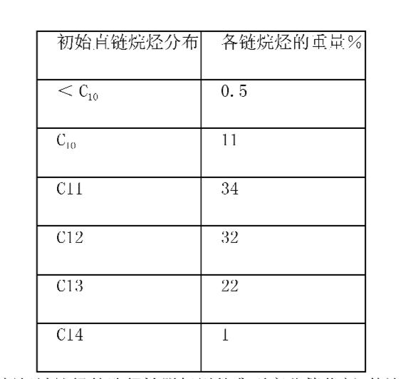 Figure CN101970388AD00151