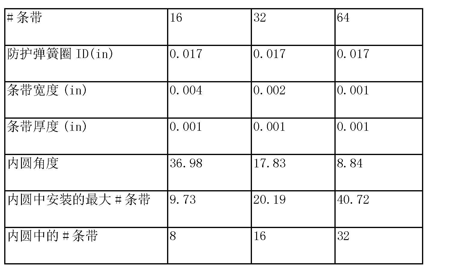 Figure CN102573701BD00211