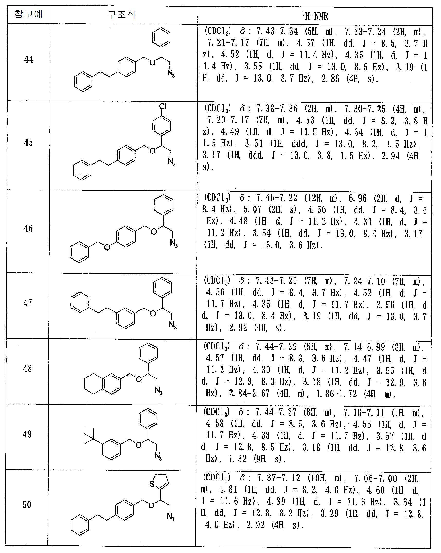 참고예 82 (1R)-2-아지�-1-(3-�로로페�)�틸 6-시�로프로필벤조[b]티오펜-2-� �테르
