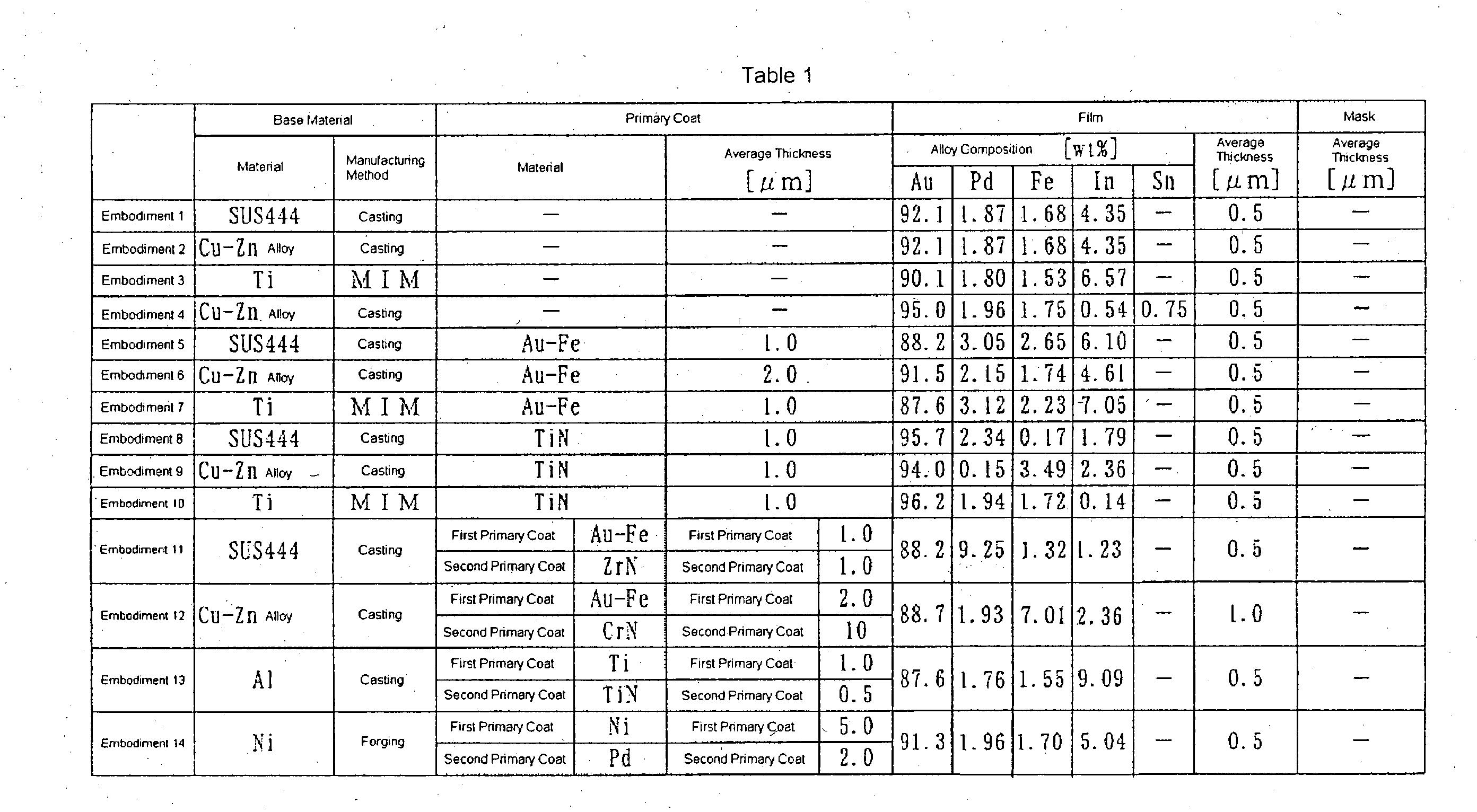 Figure US20030224201A1-20031204-P00001
