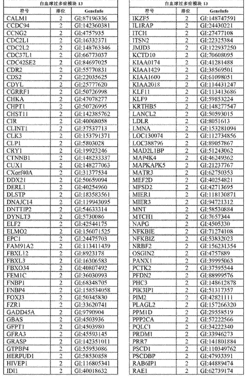 Figure CN102858999AD02061