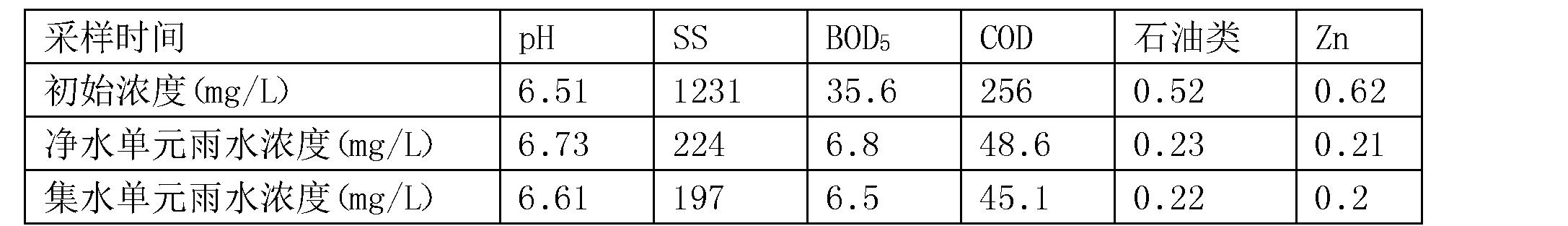 Figure CN107326997AD00052